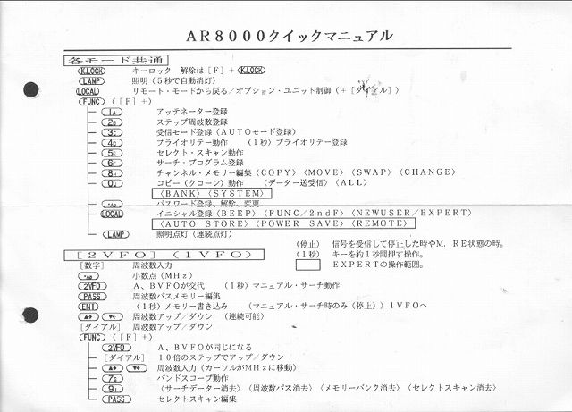 AR8000 クイックマニュアル Page1