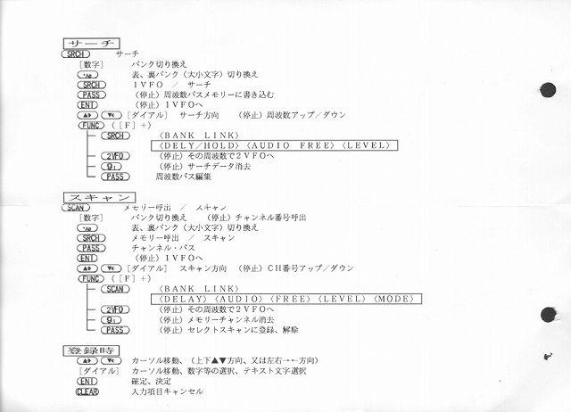 AR8000 クイックマニュアル Page2